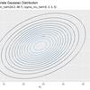3.4.1:多次元ガウス分布の学習と予測:平均が未知の場合【緑ベイズ入門のノート】