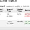 米国株投資状況 2020年6月第3週