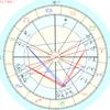 10月17日、天秤座新月
