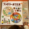 子供と一緒に体を使うボードゲーム「ファミリーおてだま」