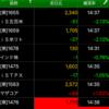 ETF積立投資 2020/06/25