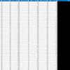 ワードプレスの有名5テーマ計50サイトの表示速度を分析してみた