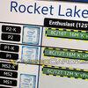Intel次期CPU「Rocket Lakeシリーズ」のi7は「8C12T」?〜Appleの動きに合わせ,求心力低下が懸念される「Intel」と「14nmプロセスルール」〜