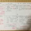 642 二次試験の模擬授業対策