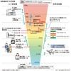 福島・除染せず避難解除を政府が検討内容提示
