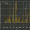 (自分用記事)指値戦略05C_OR_0NFのパラメタ変更