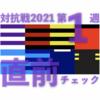 2021 対抗戦 第1週 <直前チェック> … 帝京大vs筑波大ほか 明治 早稲田も開幕戦