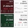 積立投資の約定日に株価が上がっちゃいました
