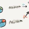 【Unity】ECSで複数のWorldを運用する方法