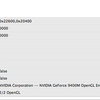 Firefoxでブラックリストなグラフィックボード環境一覧