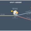 MNSP の通信経路