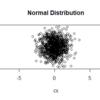 【雑想】無限遠点としての正規分布(Normal Distributio)について。