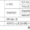 POG2020-2021ドラフト対策 No.93 アンダープロット