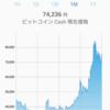 ビットコイン価格高騰続く、ビットコインキャッシュも価格高騰!