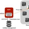 ユーザが接続先を意識しないSSHプロキシサーバを作った