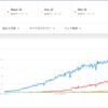 JavaScriptフレームワーク調査