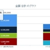 Analytics APIとHighchartsでグラフを作ろう