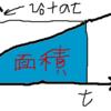 エモい物理 等加速度直線運動の公式を解説
