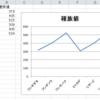 【C#】Excel のファイルを作成して折れ線グラフを挿入する方法