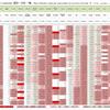 新型コロナウイルス、国別・人口あたり新規感染者数(4月14日現在) / List of COVID-19 cases per population by country, as of April 14