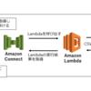Amazon Connectの検証について解説!