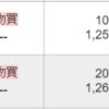 【検証】JQから東証2部に変更になると株価は上昇するか? 第一カッター興業(1716)編