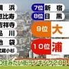 """<span itemprop=""""headline"""">★テレビ「アド街」:「埼玉県スペシャル:""""チャーミングな埼玉""""」</span>"""