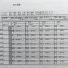 第68回男子・第32回女子島根県高校駅伝速報