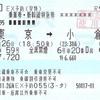 EX予約の早特利用制限(2021年度)