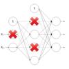 多層パーセプトロン(MLP)による手書き数字認識(Kerasでの実装)
