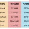 国内仮想通貨取引所の価格一覧を表示するWebサービスを作成しました!
