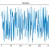 matplotlibでグラフをWeb上に表示