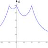 1次元の熱平衡(境界値問題1)