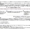 検索サイトの検索ページのURL体系についての考察(Elasticsearchの製品哲学?の影響を受けた版)