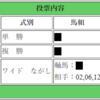 9/22(土)【本日厳選の1頭&狙い目】