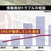 """NHKクローズアップ現代+「TwitterでRT&フォローでお金あげますの""""真実"""" 金欲しさに""""ついフォロー""""アカウント売買の闇 」を見ました。"""