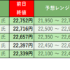株式投資 週末振り返り:7/27週 モーサテ専門家予想結果(2勝3敗)