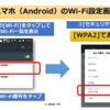自宅のWi-Fiを安全に使う方法とは  ~パスワードと暗号化方式