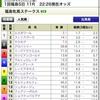 福島牝馬S2020の買い目