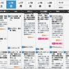 『tvk(テレビ神奈川)』の日曜日の夜が往年の名作アニメだらけで凄いことになっています
