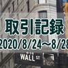 2020/8/24週の米国株オプション取引(確定利益$340、含み損$-4,407)