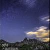 SKYLIVEの上海の天体観測状況が60%を超えたので星をさがしに外に出て見る。