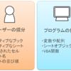 VBA ユーザーの領分を侵さないコードを書く ~ SelectionやActiveWorkbookはユーザーのもの