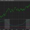 HFD(Higuchi Fractal Dimension) Indicator v2 をアップしました。
