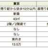 【北海道移住話】家賃と給料ぶっちゃけどうなの?