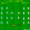 J1リーグ第31節 ジュビロ磐田vsFC東京 プレビュー