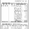 株式会社ニトリ 第10期決算公告