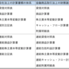 ビジネス会計検定取得への道のり(Vol.1)