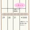 ゆる貯め家計簿【実践編】