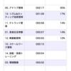 2020/06/10(水)
